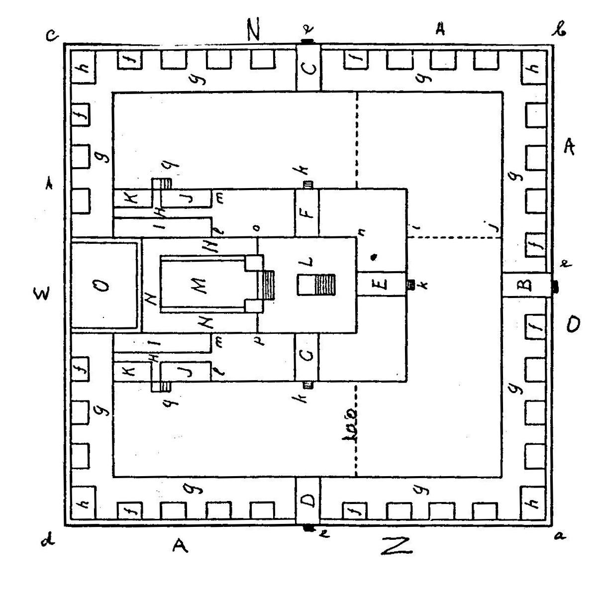 Plattegrond Tempel Van Salomo.Deel Ii Het Tempelcomplex